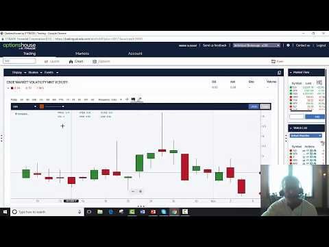 [Afterburner Trade] VXX Dec Bullish Double Vertical