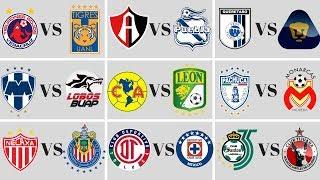 Mis PREDICCIONES para la JORNADA 6 LIGA MX torneo CLAUSURA 2019