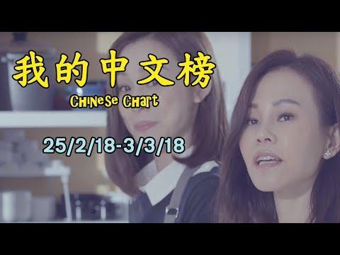 我的中文榜二十大 My Chinese Chart Top 20 Songs (25/2/18-3/3/18)