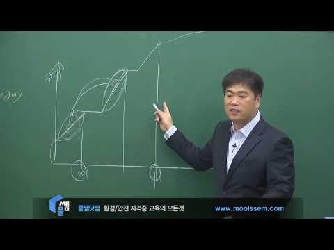 산업안전기사, 산업기사 필기 최신 학습방법론 #1 (돌순파파 이준수)