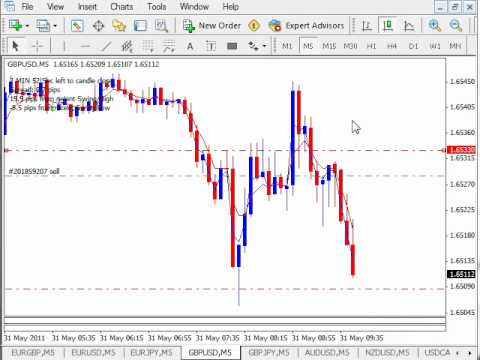 Forex strategy master russ horn download