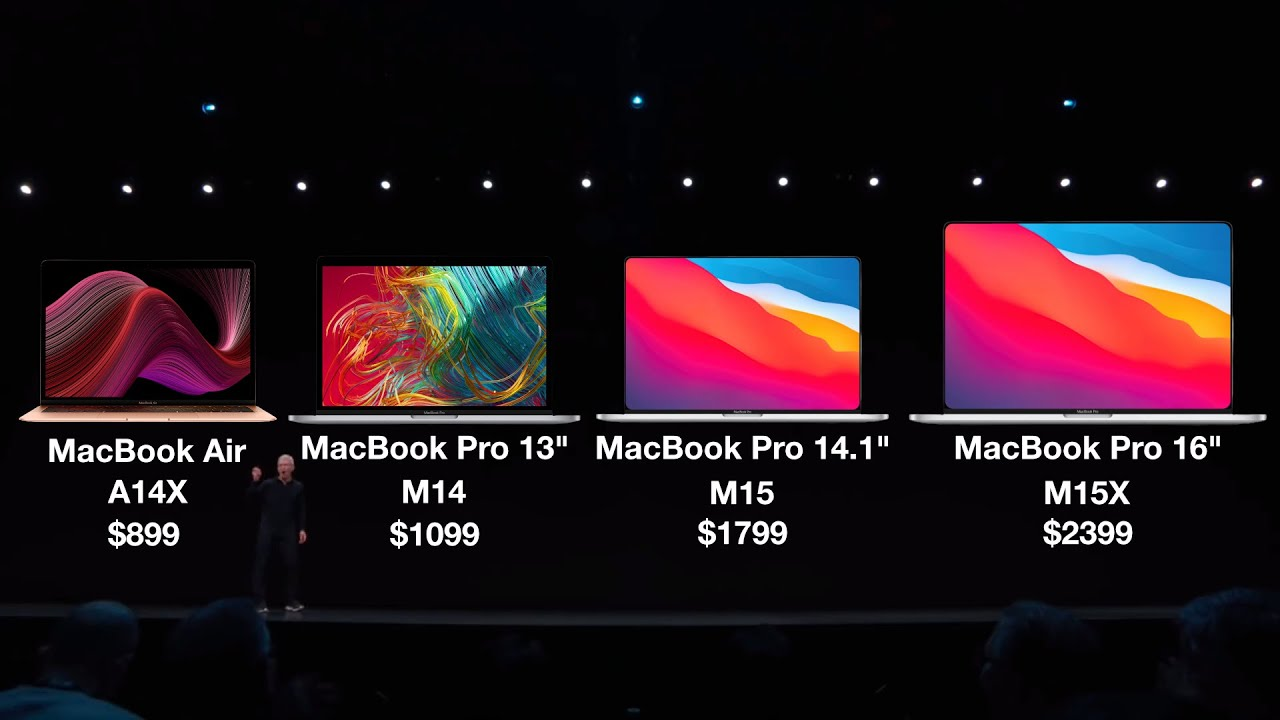 The Apple Silicon MacBook Lineup! (2020-2021) - YouTube