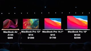 The Apple Silicon MacBook Lineup! (2020-2021)