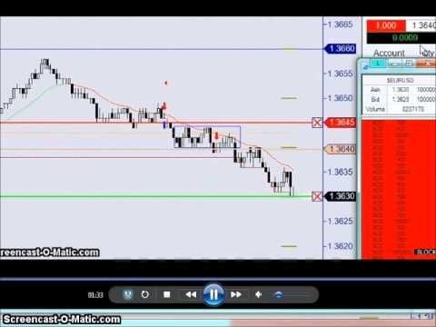 Forex price action scalping bob volkman download