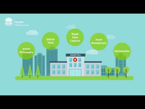 Digitise the Estate: Health Infrastructure Asset Management
