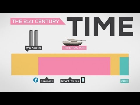 Thumbnail: The History and Future of Everything -- Time