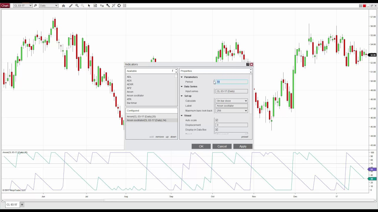 Use Aroon Indicators To Identify Trend Strength Direction Youtube