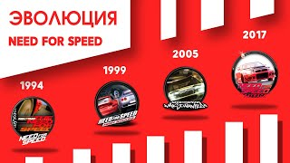 Эволюция серии игр   Need For Speed     (1994 - 2017)
