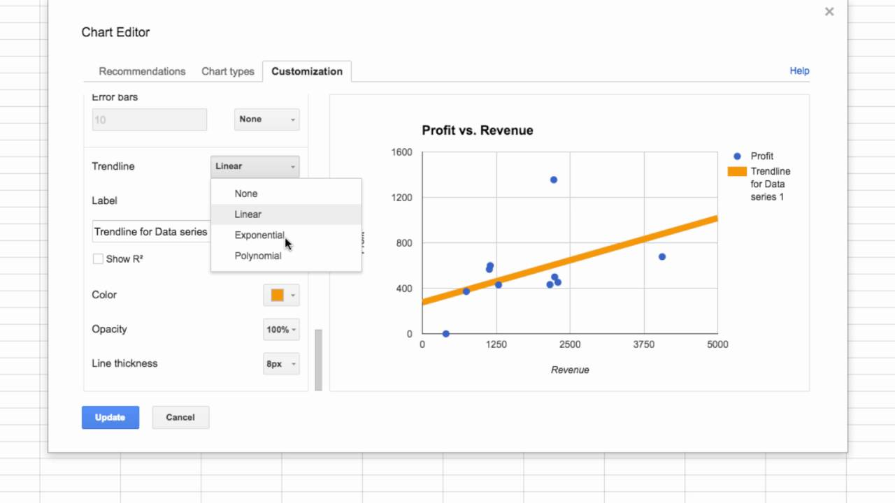 Adding Trendlines To Charts In Google Sheets
