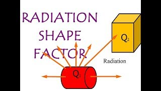 Radiation Shape Factor ( View Factor)