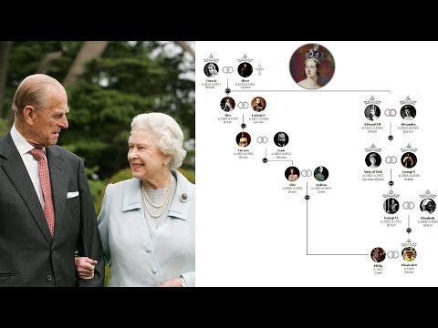 How are the Queen and Prince Philip related to Queen Victoria? Family tree REVEALED