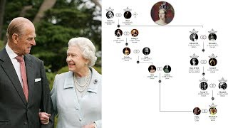 The family tree below shows how queen and her beloved husband prince philip are also third cousins through victoria.