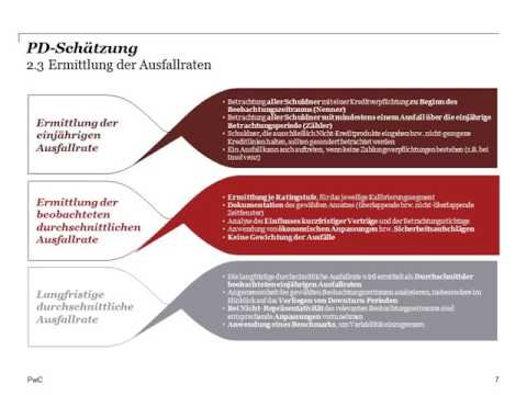 German Basel IV-Channel, Veränderungen an den Kreditrisikomodellen, 16. Dezember 2016