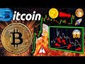 BITCOIN FIGHTS to BREAK Resistance!! Why EXTREME ...