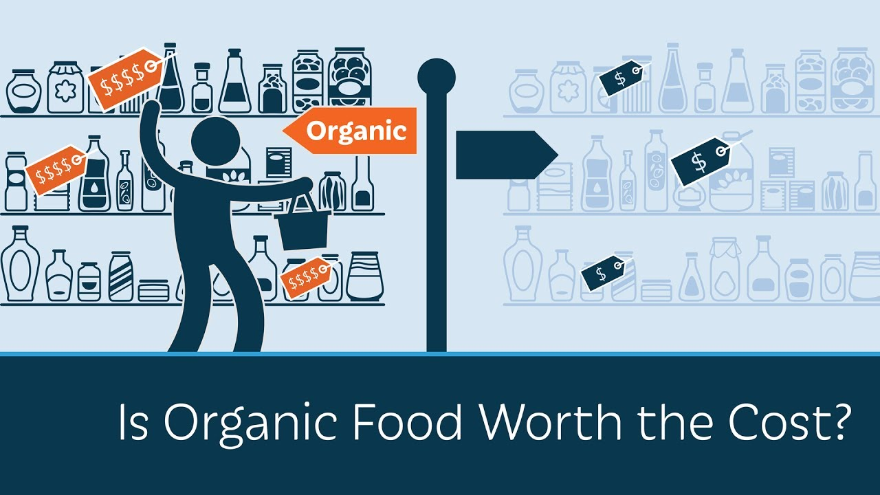 What Is The Definition Of Organic Food