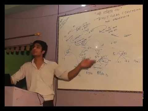 IAS/UPSC lecture on Indian Economy(Part-2)Anuj Garg IAS Coaching