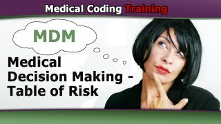 Medical Decision Making E/M — CMS Risk Data Table for MDM