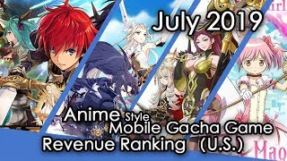 (U.S) July 2019 Anime Gacha Mobile Game Revenue Review