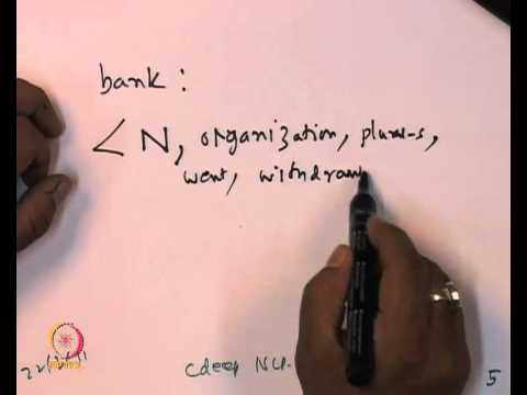 Mod-01 Lec-34 Word Sense Disambiguation: Supervised and Unsupervised methods
