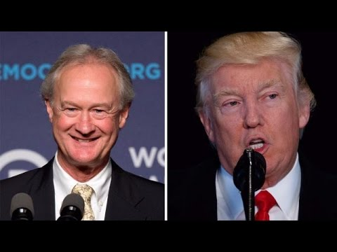 Alternate History: 2016- Donald Trump vs Lincoln Chafee
