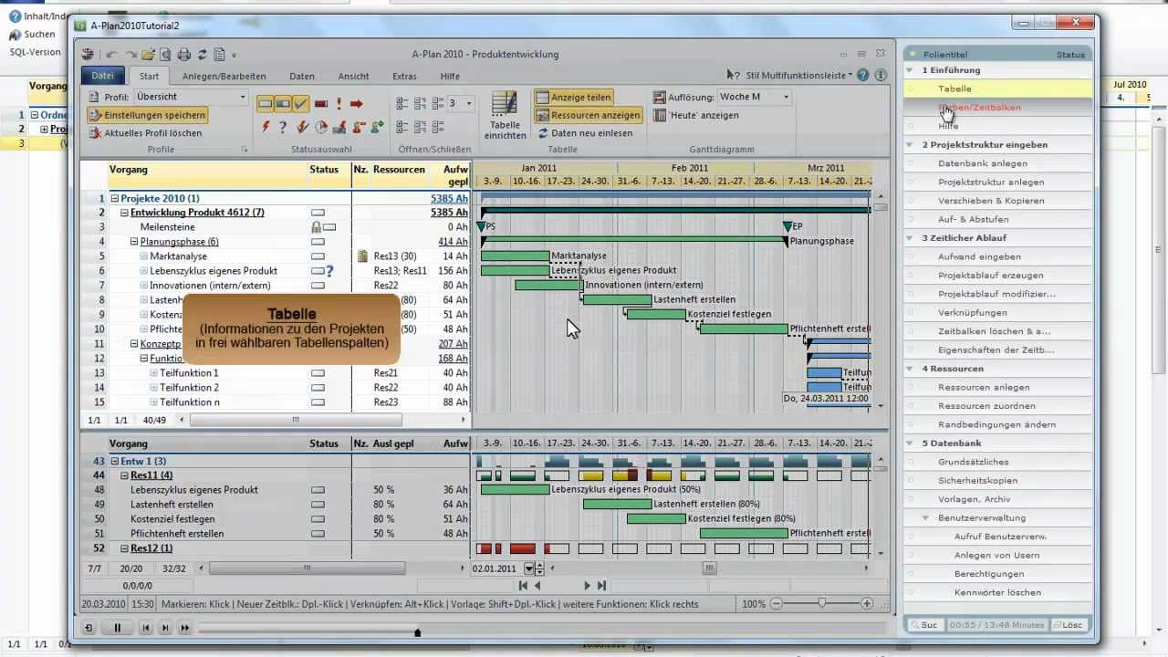 Charmant Projekt Diagramm Software Fotos - Verdrahtungsideen ...