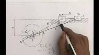 Module 7 Lecture 3 Kinematics Of Machines