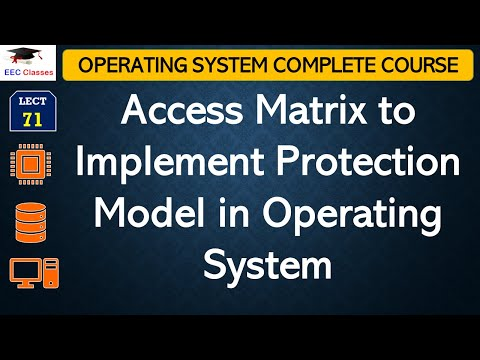 Access Matrix to Implement Protection Model in Operating System