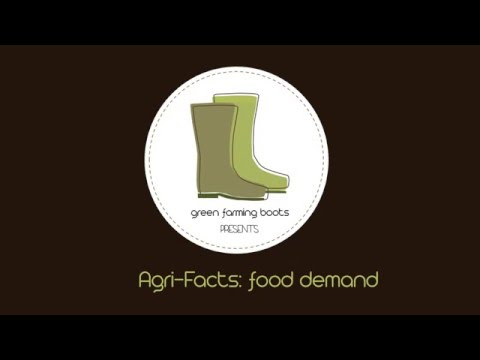 Agri-Facts: food demand