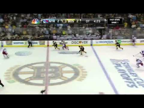Boston Bruins Road to the Stanley Cup Finals 2013
