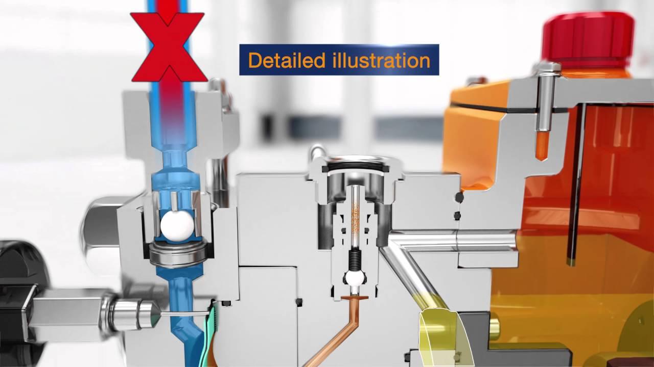 Process Metering Pump ProMinent Evolution: Maximum process reliability (US  version)