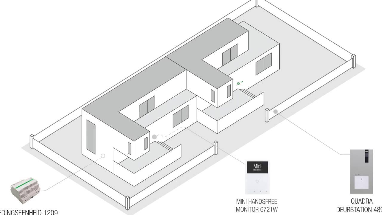 comelit wiring diagram rv trailer hitch tutorial nl installeren en programmeren van de intercom functie