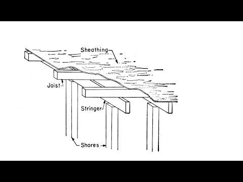Slab Formwork Design Using Ms Excel Youtube