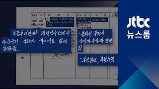 """""""진압 아닌 학살""""…군 문건 속 5·18"""