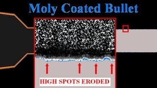SNIPER 101 Part 39 - Moly Coating and Bore Erosion