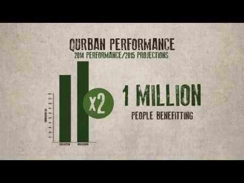Transparent Qurban: Muslim Aid Australia