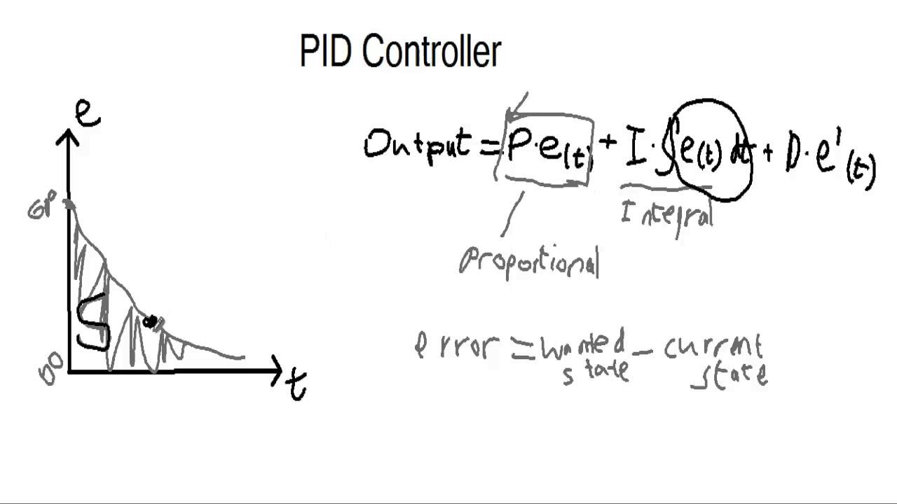 C++ Programming for FRC - PID Controller - YouTube