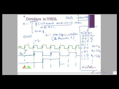 VHDL Lecture 23 Lab 8 - Clock Dividers and Counters