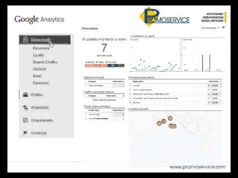Google Analytics - Corso base. 10/02/2015