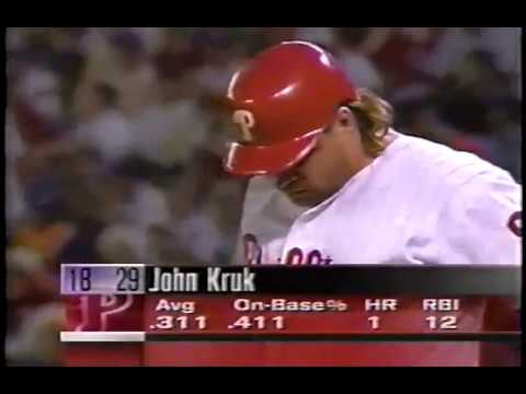 1994 Phillies vs St  Louis   John Tewksbury vs Danny Jackson