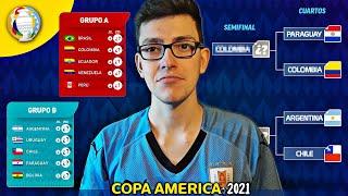 MI PREDICCION DE LA COPA AMERICA 2021! Este es el campeón..