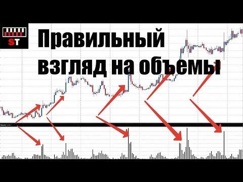 Как нужно читать объемы рынка!!!