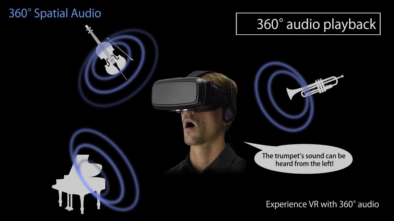 RICOH THETA V 360° Spatial Audio