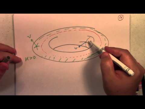 Differential Geometry: Lecture 15 part 3: Gaussian and Mean curvature