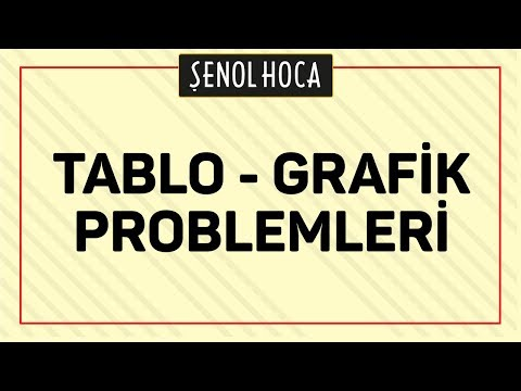 Tablo Grafik Problemleri Şenol Hoca Matematik