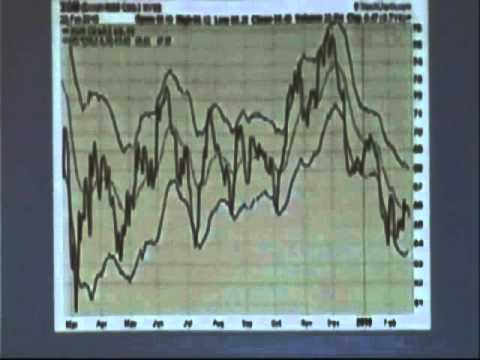 Канал кельтнера индикатор для бинарных опционов