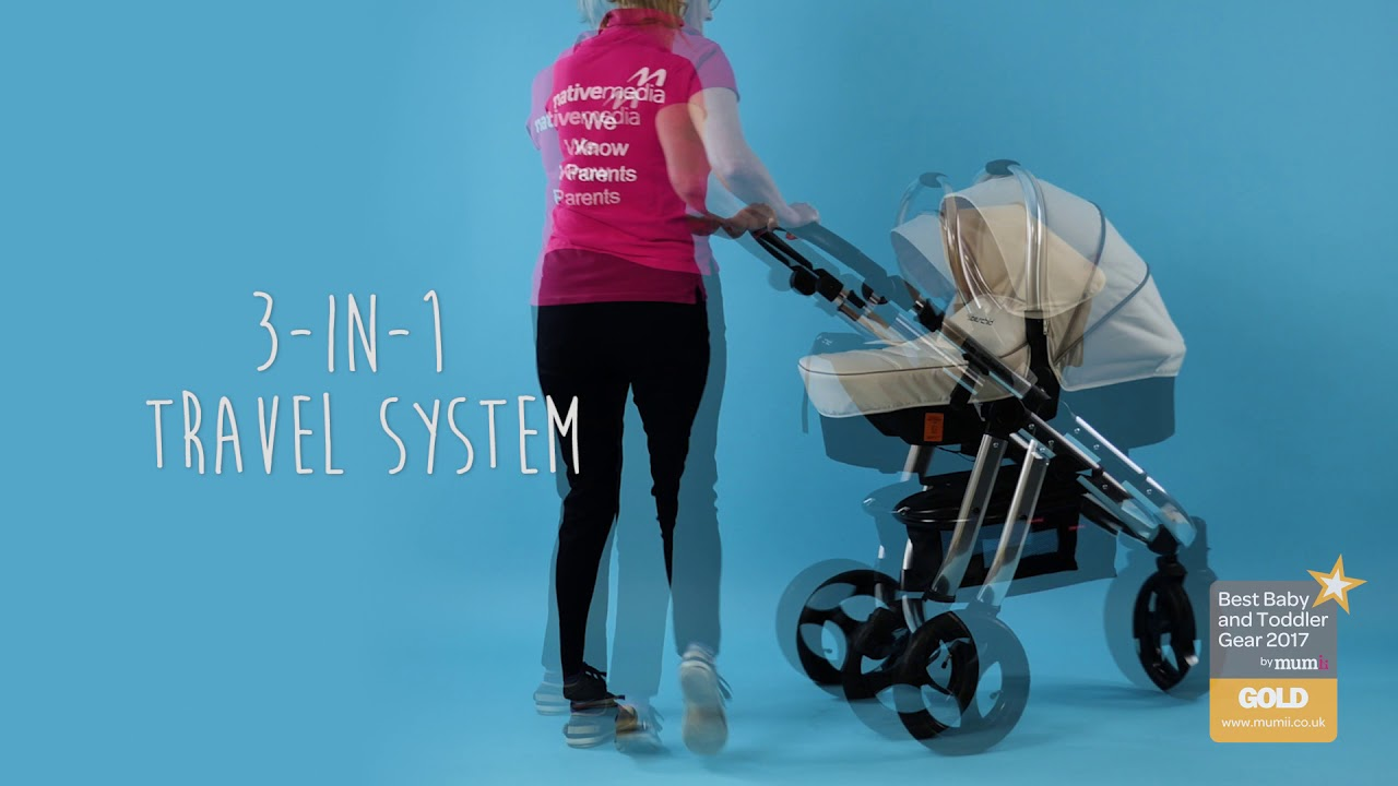 a1ec9fa184429 Infababy ULTIMO 3 in 1 Travel System - 2017 Gold Award By Mumii UK ...