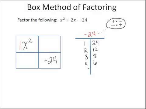 Box Method Of Factoring
