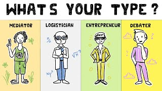 Myers Briggs (MBTI) Explained - Personality Quiz