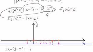 ЕГЭ математика С5.Два решения.Графический метод