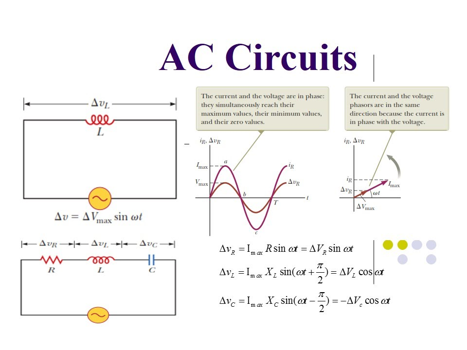 alternating current diagram. ac circuit analysis phasors| tutorial| alternating- current circuits alternating diagram d